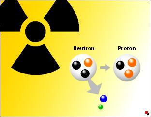 elementarteilchen chemie arbeitsblatt