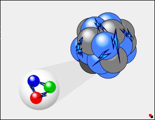 kleinste energiemenge physikalisch